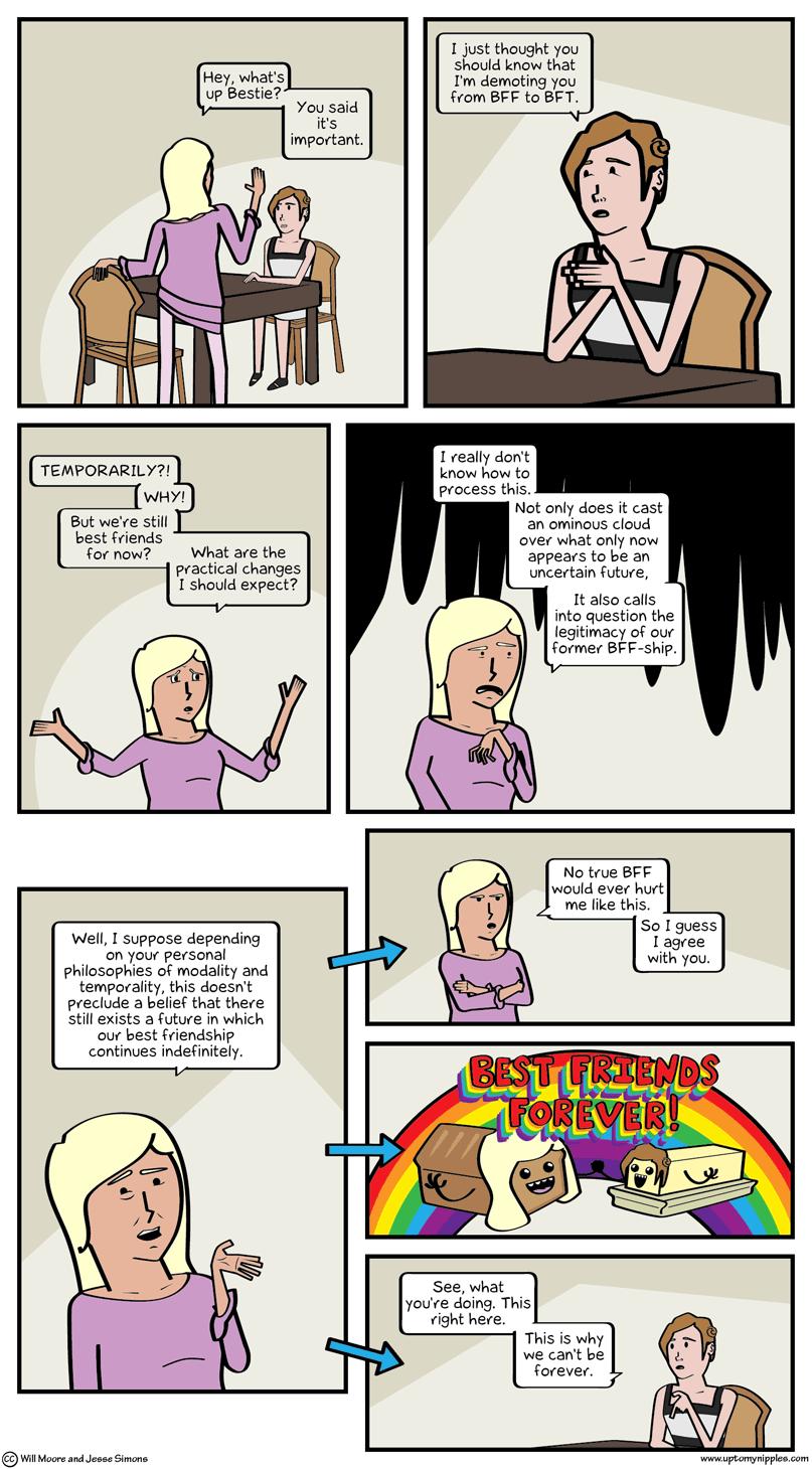 Temperality comic